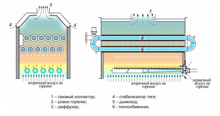Котел Rs A200 Инструкция - фото 2
